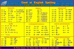 Microsoft Word - Good  at  English  Spelling